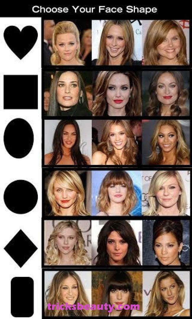 How To Choose The Right Haircut For Your Face Shape Face Shape Hairstyles Haircut For Face Shape Face Shapes