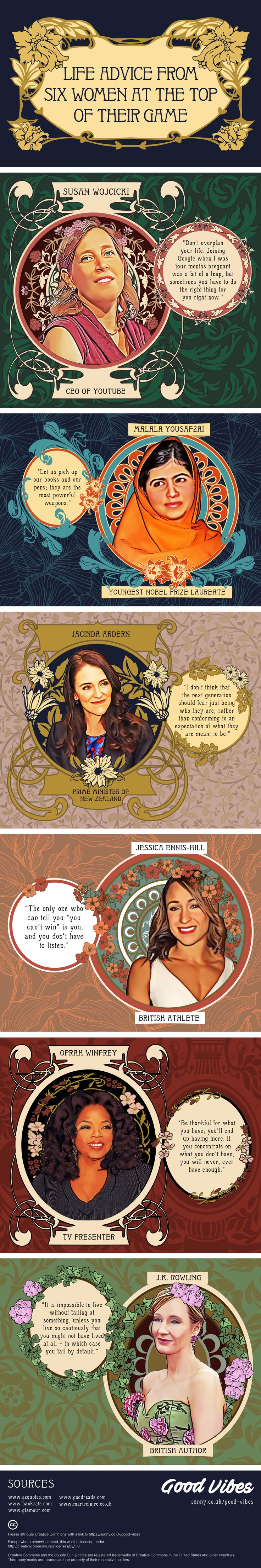 If you need motivation or a push in the right direction, take #inspiration  from #women  such as those featured here. #infographic
