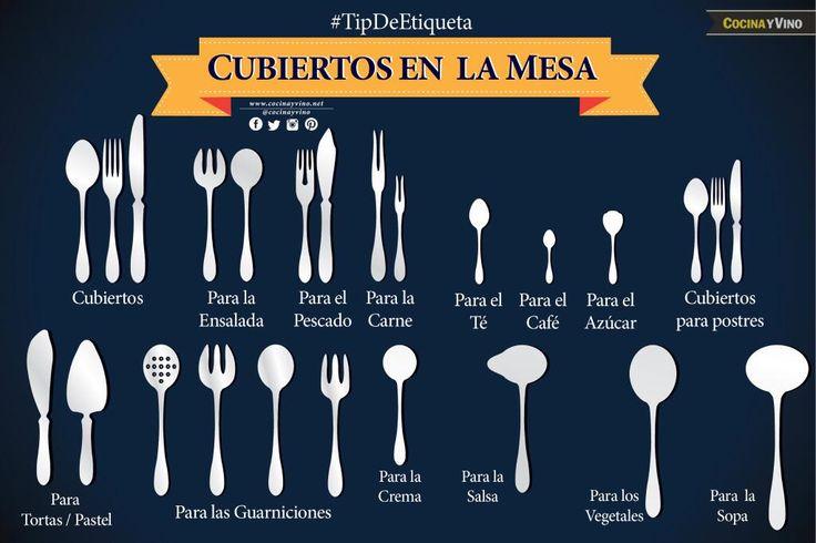 Twitter / CocinayVino: #Tip de etiqueta: El uso correcto ...
