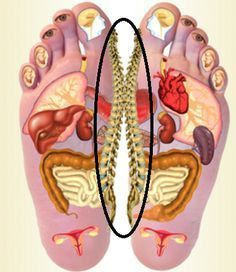 dolori alla schiena e riflessologia