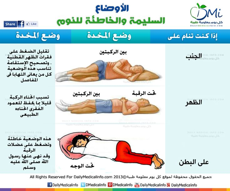 انفوجرافيك هل تعرف وضعية النوم الصحيحة كيف تكون Infographic Good To Know Health