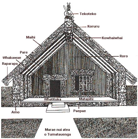 parts of a marae - Google Search