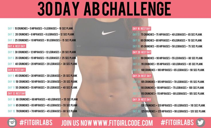 feMale AB Challenge | CORRECT 30 day ab challenge schedule