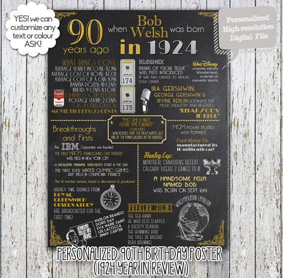 A fun 90th birthday customized digital printable poster for 1924 babies which include events, tidbits & facts from 1924! Perfect to print out and