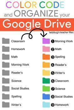 This blog post shares some quick tips on how to color code and organize your Google Drive. Check out the little symbols you can include with your folders as well!