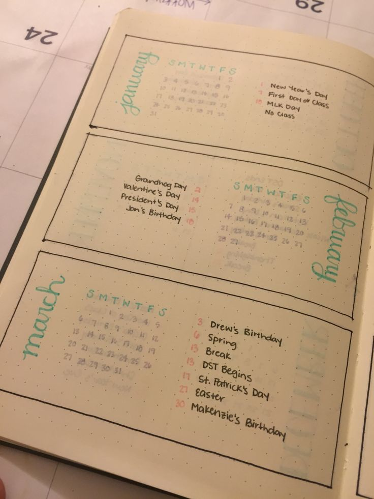 Yearly Calendar Bullet Journal : Good idea for making calendars in bullet journals