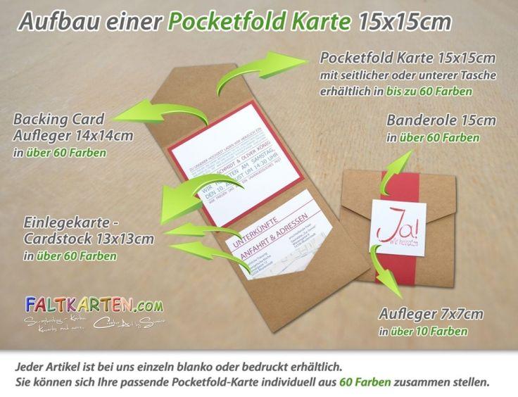 Die besten 25 Pocketfold karten Ideen auf Pinterest
