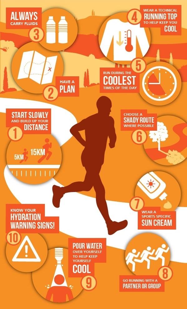 Trail Running en el carlor