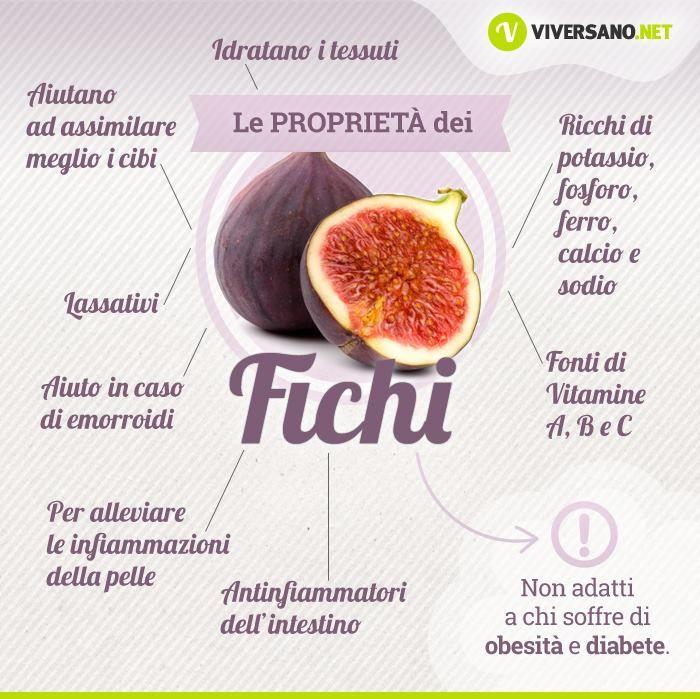 I Fichi -  Viversano - Google+