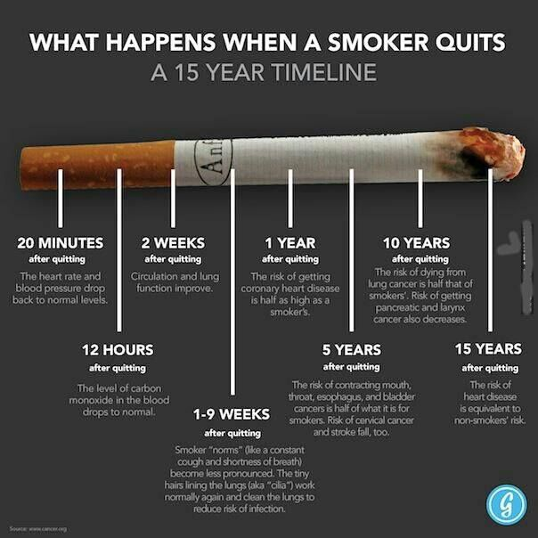 This is what happens when a smoker quits. Pass it on.