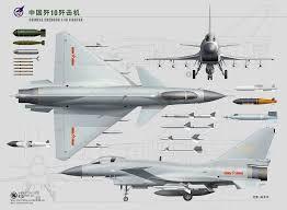 Resultado de imagen para aviones de combate chinos
