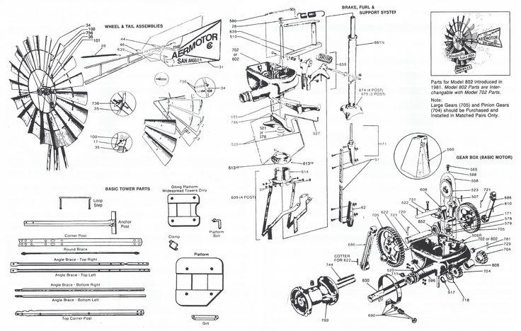 12 best Fairbanks-Morse Steel Windmills images on