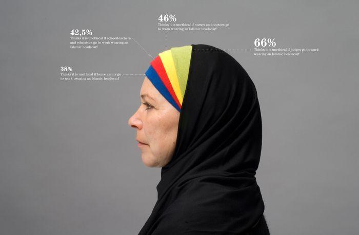 """""""Infographics in Context"""", proyecto del grafista danés Peter Orntoft, en las que el soporte es parte de los diagramas generados, ha sido ejecutadas a partir de representaciones fotográficas reales y transmiten una serie datos sociológicos (resultantes de un sondeo realizado en Dinamarca)."""