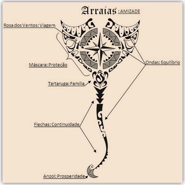 """O que seriam os Arraias?     Pra saber o que é um """"arraia"""", só sendo um, e seu significado ultrapassaexplicações e significados!   Para ..."""