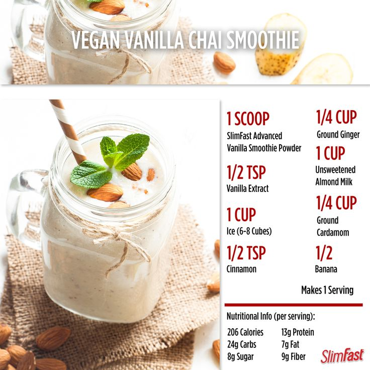 Add a little spice to your shake recipe!  SlimFast | Smoothie | Recipe