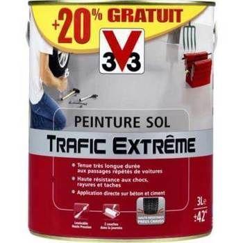 Peinture de sol 2,5L + 20% gratuit 18,63 €/L L'Entrepôt du Bricolage de Grenoble-Echirolles