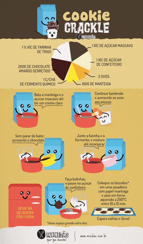 Receita ilustrada de Cookie Crackle, um biscoito de chocolate muito fácil e rápido de preparar. Ingredientes: Farinha de trigo, chocolate amargo, manteiga, açúcar mascavo,ovo, açúcar de confeiteiro e fermento químico