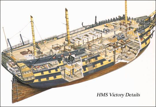 The HMS Victory Ship Models Page - HMS Victory Model Ships ...