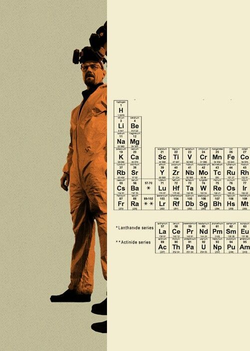 14 best Periodic Tables images on Pinterest Science, Periodic - best of periodic table jpg