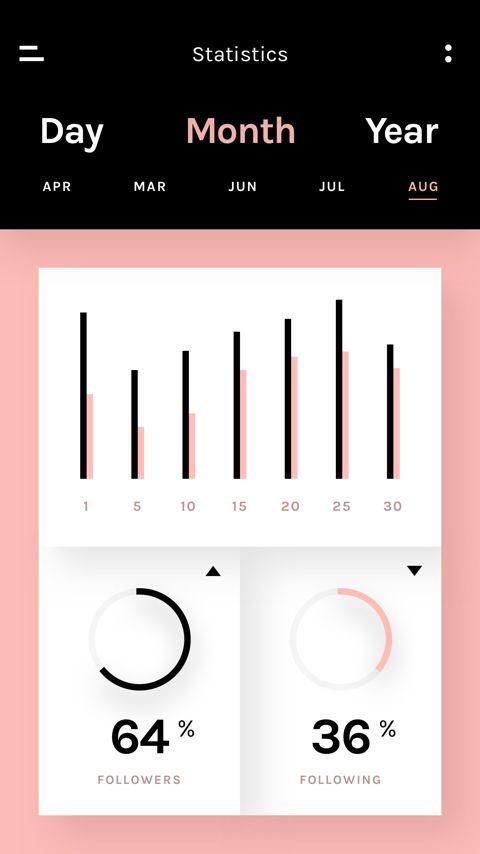 베이비 핑크와 블랙의 조합이 돋보이는 ui 디자인 사례입니다. 그래프 스타일과 컬러 배열을 참고하기 좋을 것 같습니다.