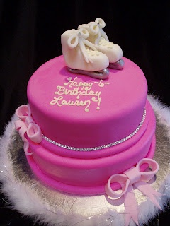 This is want I want my birthday cake tho look like !!