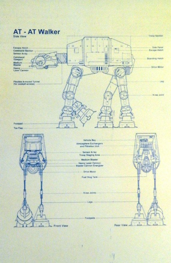 Star Wars At-At Blueprint by BlueprintPlace on Etsy