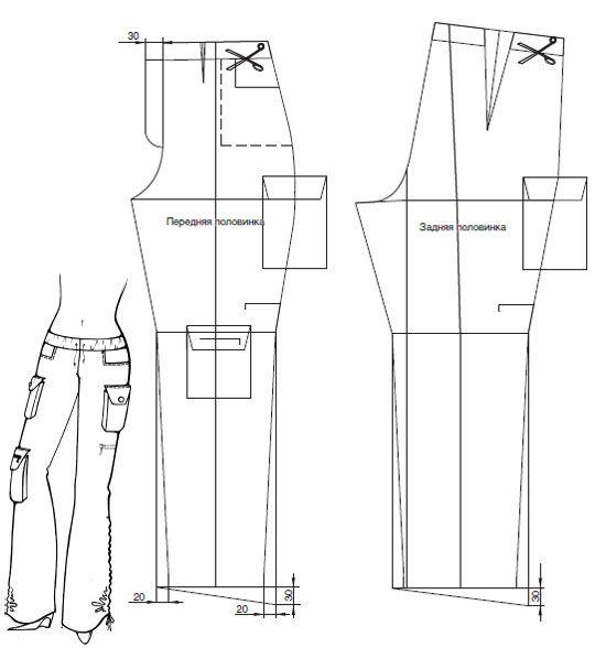 Pattern in military style pants. Выкройка брюки в стиле милитари.