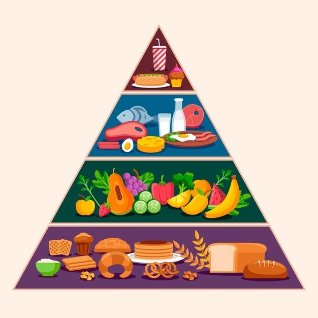 Food Pyramid Concept Food Pyramid Nutrition Pyramid Food Infographic