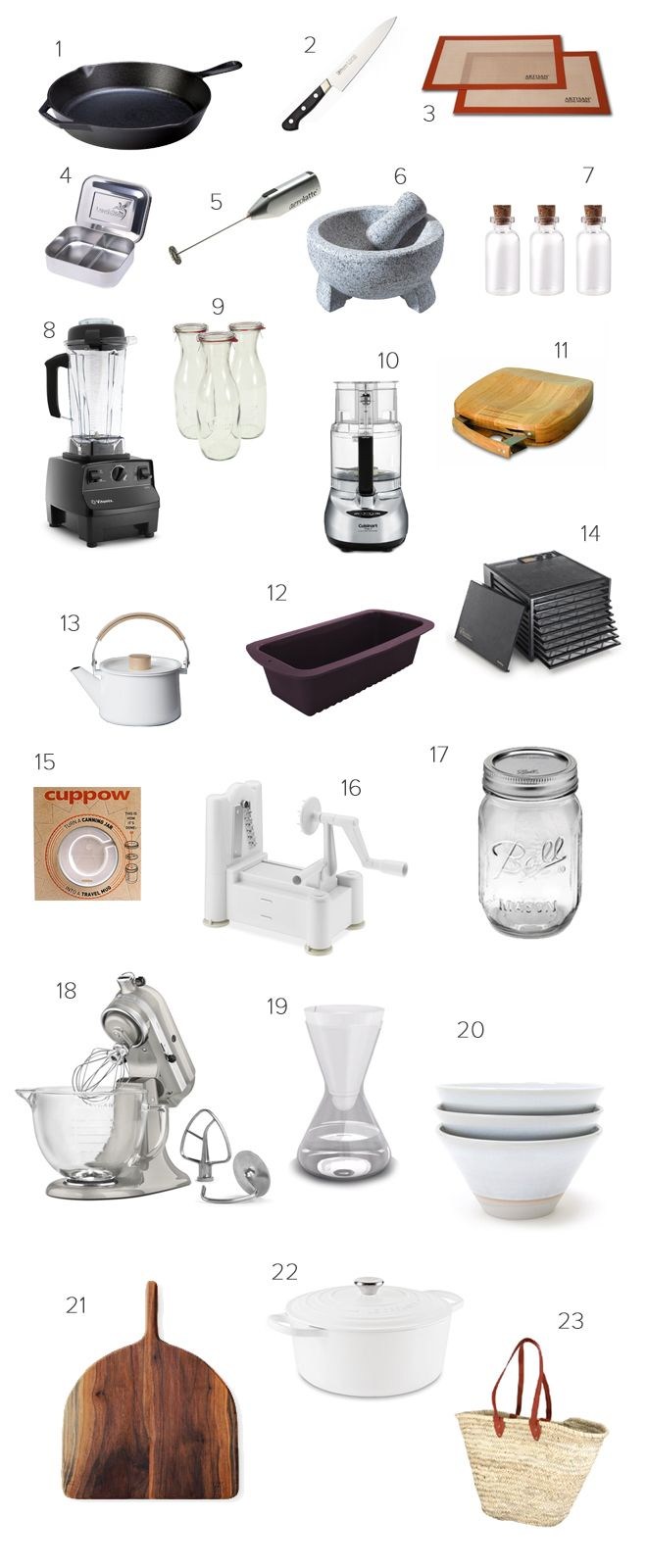 McKel's Favorite Kitchen Tools - Nutrition Stripped | http://www.nutritionstripped.com/kitchen-tools/