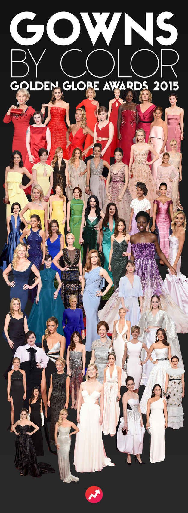 Every 2015 Golden Globe Award Gown Arranged By Colour (BuzzFeed): gorgeous!!!