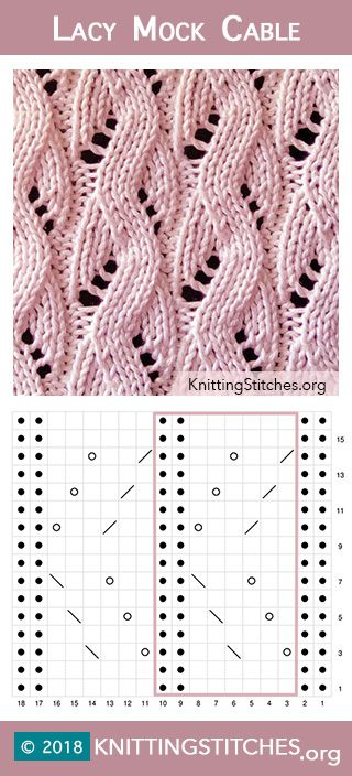 Lacy Mock Knitting Stitch. Knitting Chart. Easy to follow. Lace chart for knitters