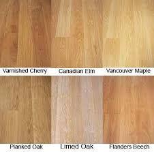 Resultado de imagem para piso laminado com rodapé de porcelanato