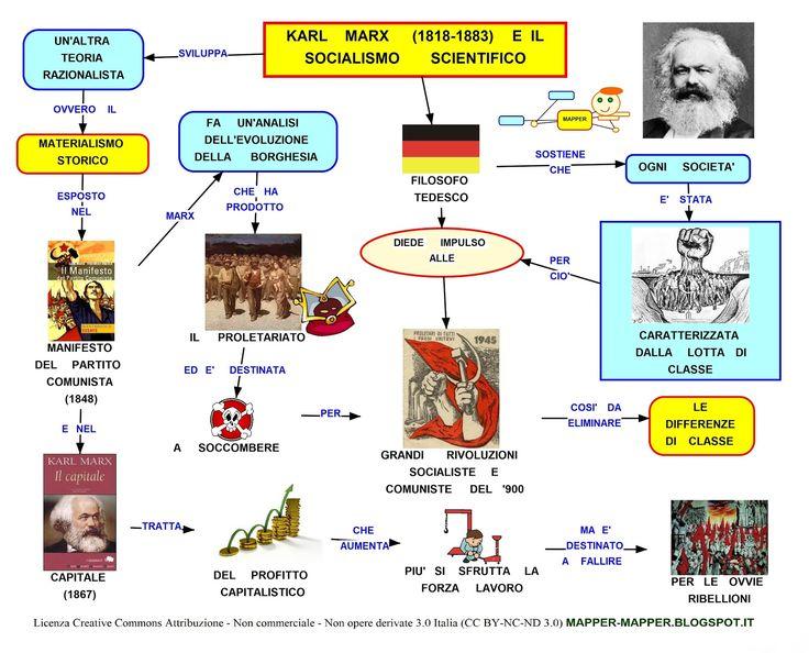 Mappa concettuale del pensiero di Marx accompagnata da immagini rappresentative e simboliche dei temi da lui trattati nel corso della sua vita di filosofo e pensatore.