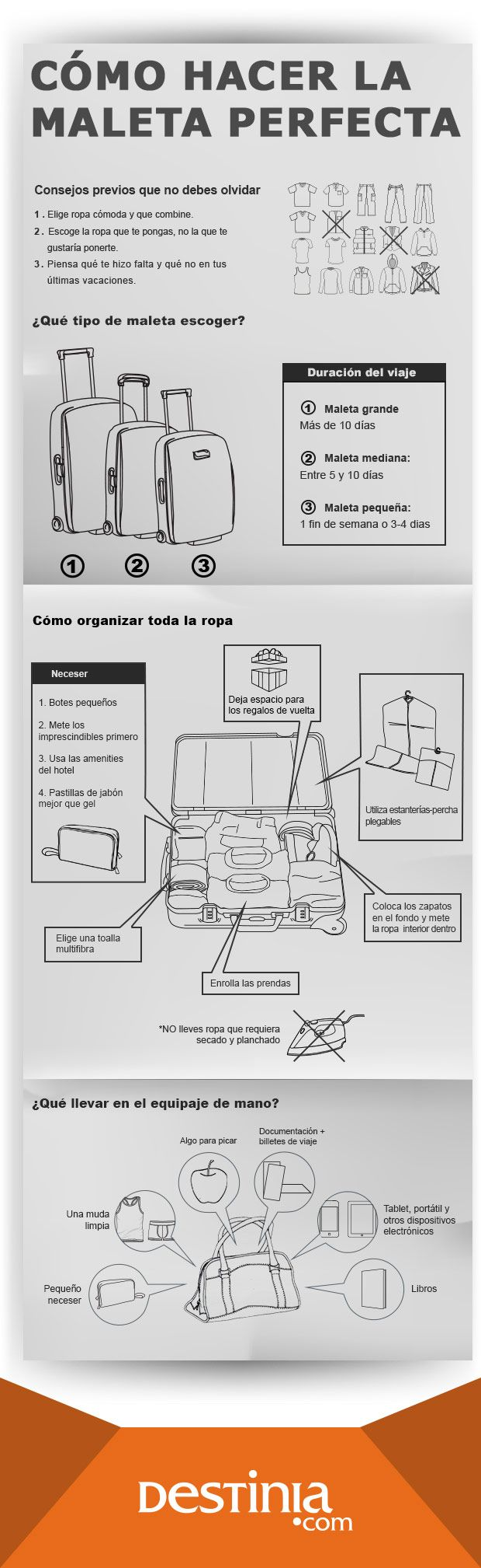 Aprende a organizar tu maleta y evita contratiempos o extravíos
