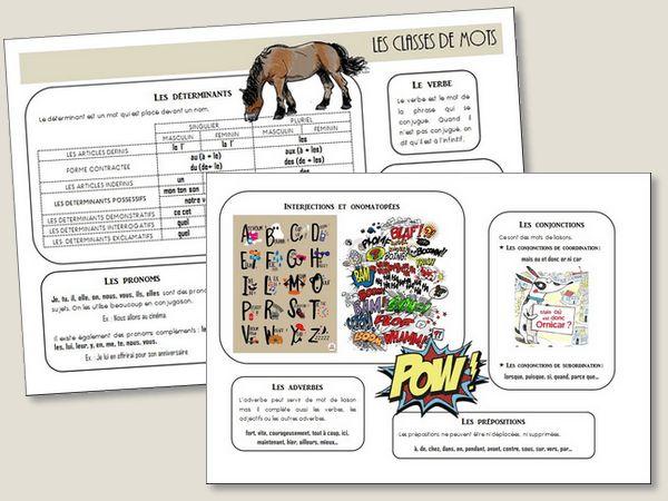 De quoi s'agit-il ? De mon fichier complet de leçons de grammaire pour l'année avec mes CM1/CM2 en seulement 5 leçons et 6 pages. On y trouve : 2 pages sur les classes de mots 1 page su…