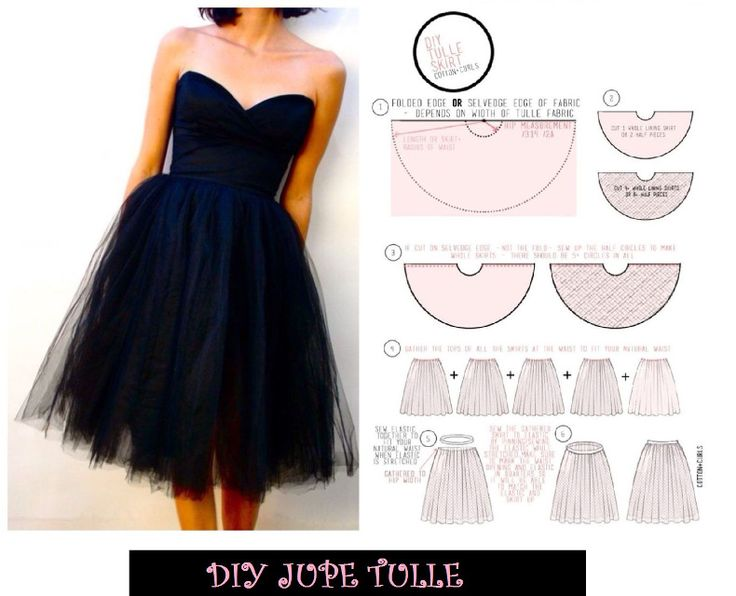 A nice party outfit Today fashionistas often wear petticoats in tulle like skirts. Several lovely models in different styles: Inspire yourself! free Tutorial