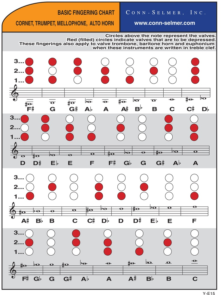 Fingering Charts for Trumpets and Cornets provided by Conn-Selmer. We have quality instruments for sale and for rent at www.carltonmusic.com