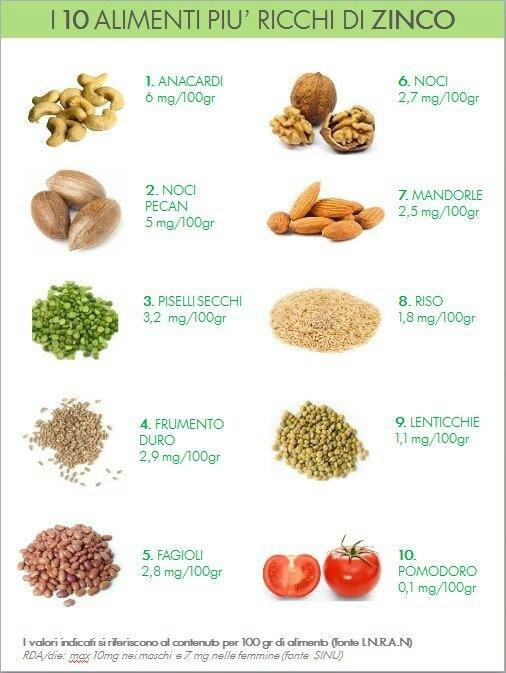 #Alimentazione: Lo zinco è un componente fondamentale di molti enzimi implicati nel metabolismo energetico. Ha proprietà antiossidanti e stimola la rigenerazione dei tessuti.