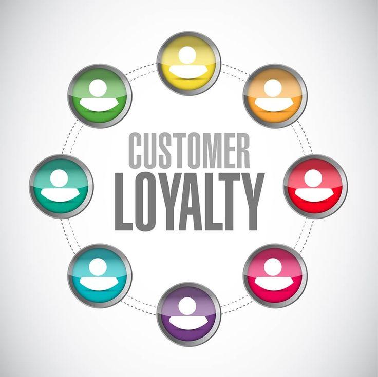 Los 5 tipos de lealtad de los clientes.