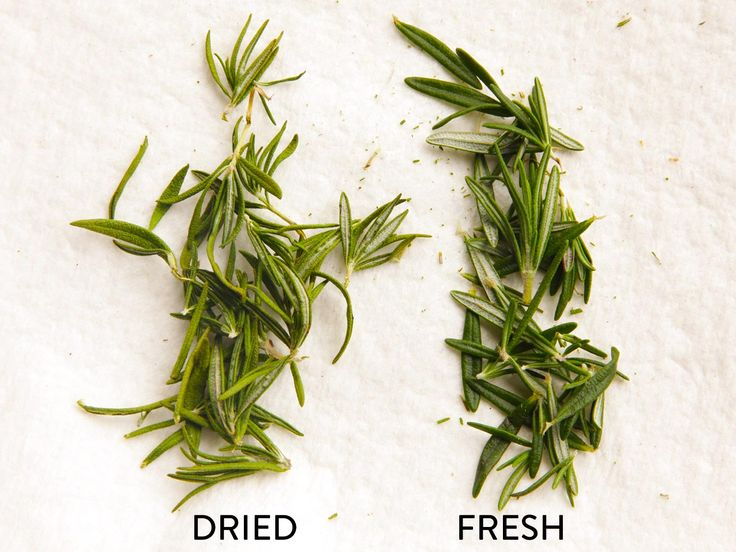Use the Microwave to Dry Your Herbs for Long-Lasting Intense Flavor