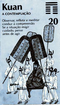 """El hexagrama 20 es llamado 觀 (kuan), """"La Contemplación""""."""
