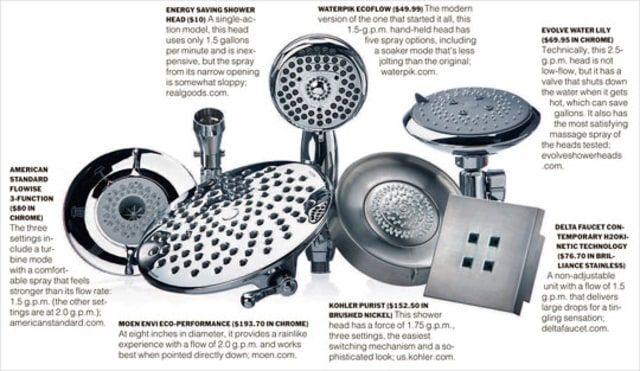 The Best Low Flow Yet High Pressure Showerheads High Pressure