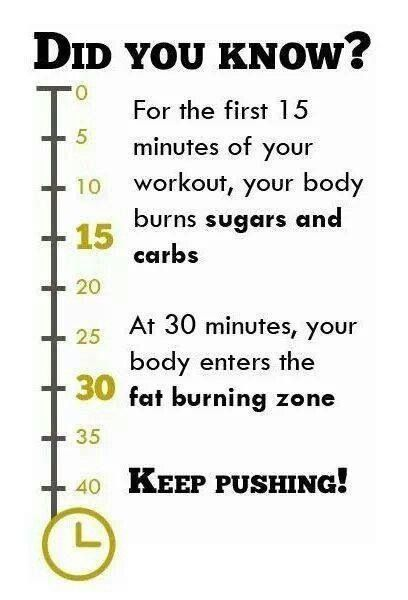 Running motivation: run long and burn more fat. {train for a marathon}