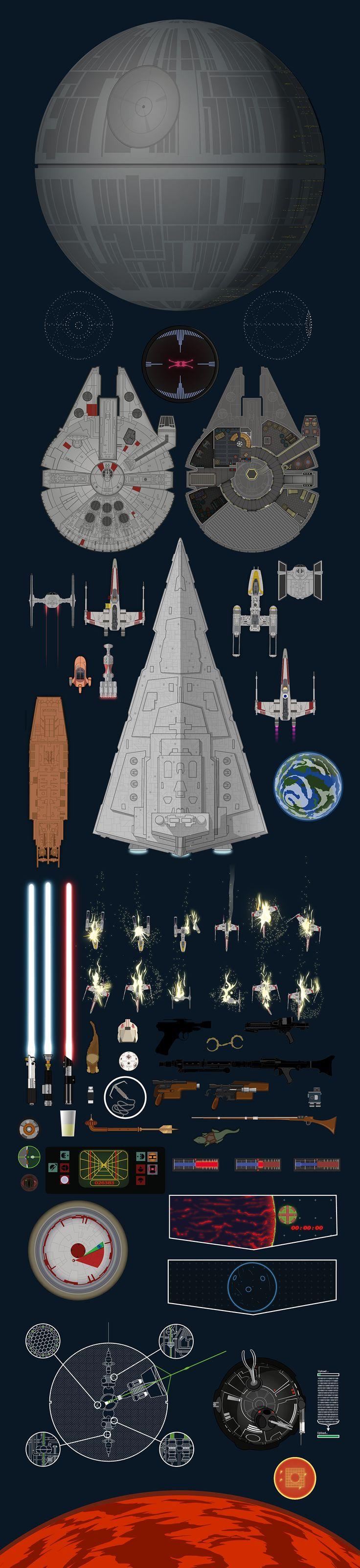 L'illustrateur Martin Panchaud a re-raconté toute l'histoire de Star Wars: A New Hope grâce à une impressionnante frise verticale de 465 152 pixels de long qui reprend toutes les péripéties de l'histoire, tous les dialogues et toutes les informations sur les vaisseaux et les personnages nécessaires à la compréhension du récit. Si on imprimait les …