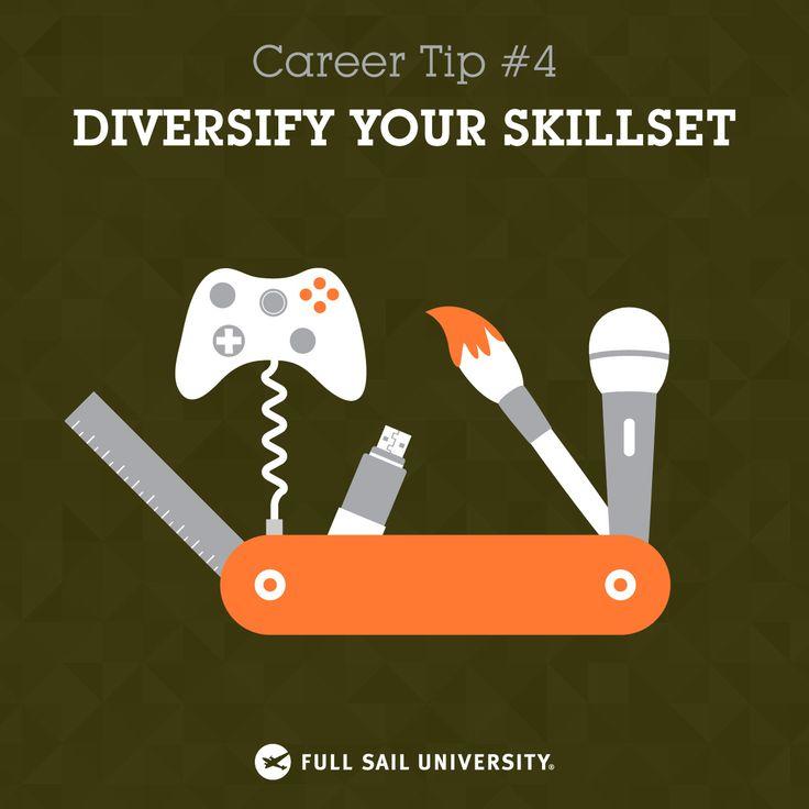 29 best Career Tips images on Pinterest Career, Sports marketing - sports marketing resume