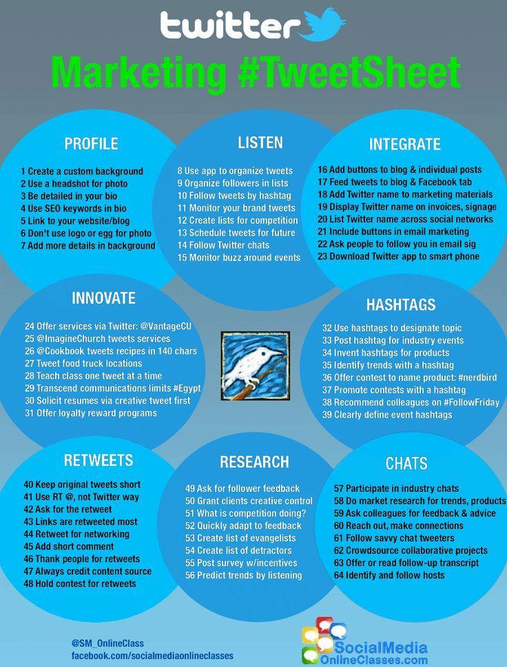 Marketing #TweetSheet - #infographic                     ----------------------------------------------------------  Let's Engage more on Twitter: @navidooo  |    Let's Connect on LinkedIn: au.linkedin.com/in/navidsaadati