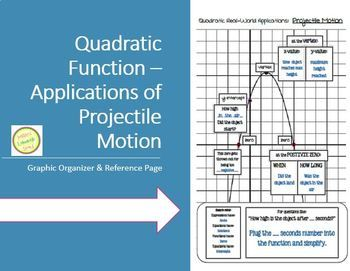 Projectile Motion Reference Page - Applications of Quadrat