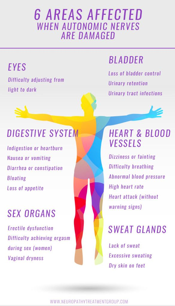 symptoms of autonomic neuropathy