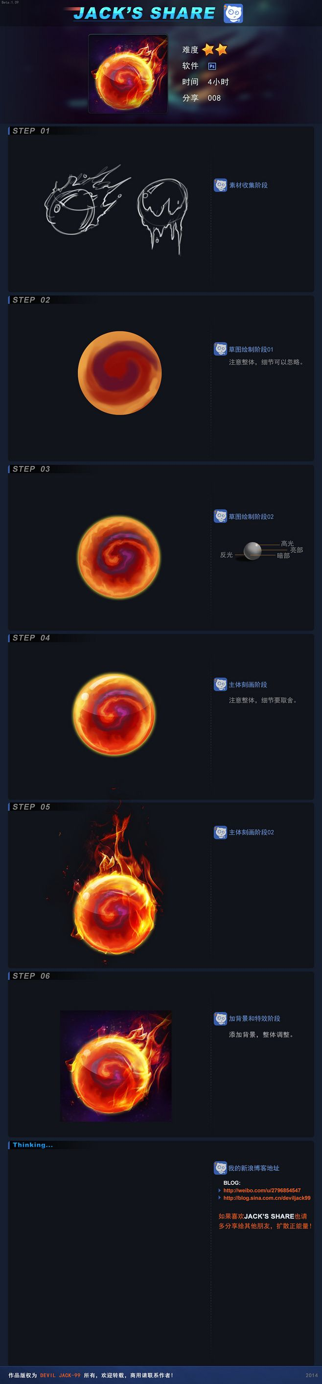 博客:http://blog.sina.... fireball fire magic spell effect resource tool how to…
