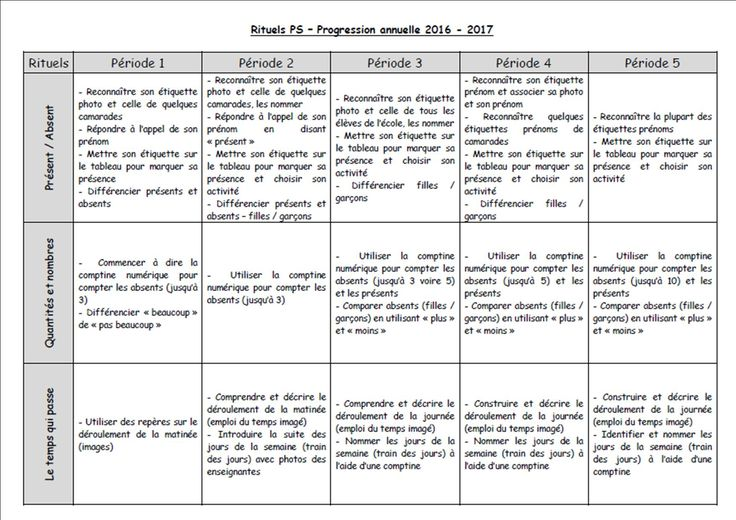 converse progression in astrology pdf